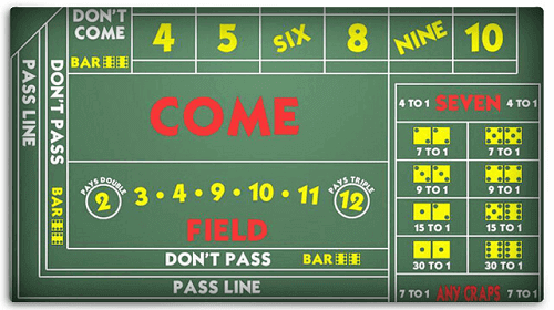 Craps Proposition Bets Table