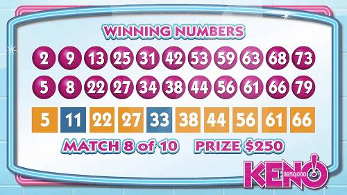 How to Win Keno