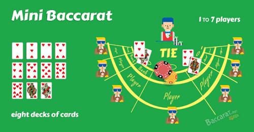 Play Mini Baccarat