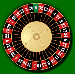 Roulette Wheel Odds