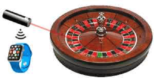Roulette Computer Software