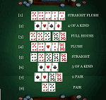 Tips for Texas Holdem