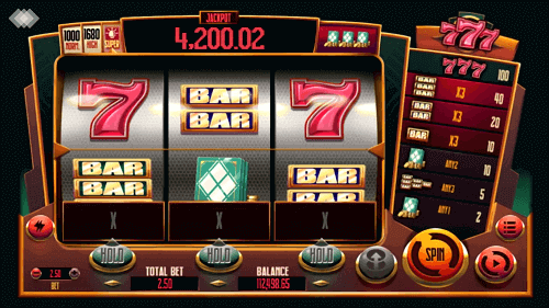 777 Slot Machines Themes