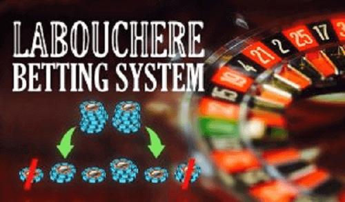 Labouchere System