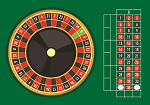 Flat Betting Roulette