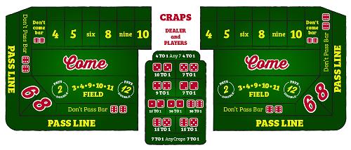 Craps Basics Table Layout