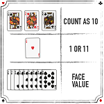 Face Up Card Value